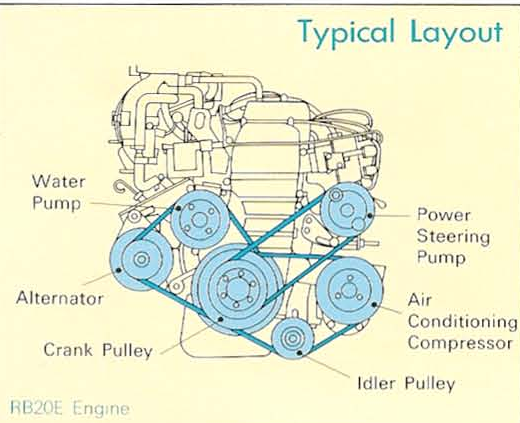 What Are Nissan Fan Belts Made Of: Nissan Micra Engine Partment Diagram At Satuska.co